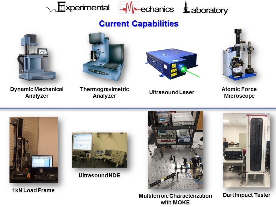 EML Equipment List